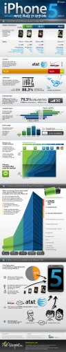 iPhone_5_infografia