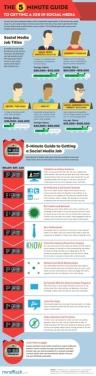 Trabajo-Empleo-Redes-Sociales-infografia