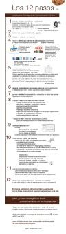 12_pasos_comunicacion_online