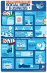 que_hacer_y_que_no_hacer_en_social_media