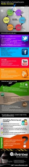 estrategia_redes_infografia