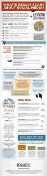 Miedos_socialmedia_infografia