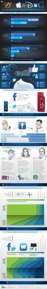 branding-en-le-era-del-socialmedia_infografia
