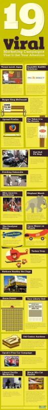 19 campañas de marketing viral